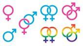 Eşcinsel gay lezbiyen